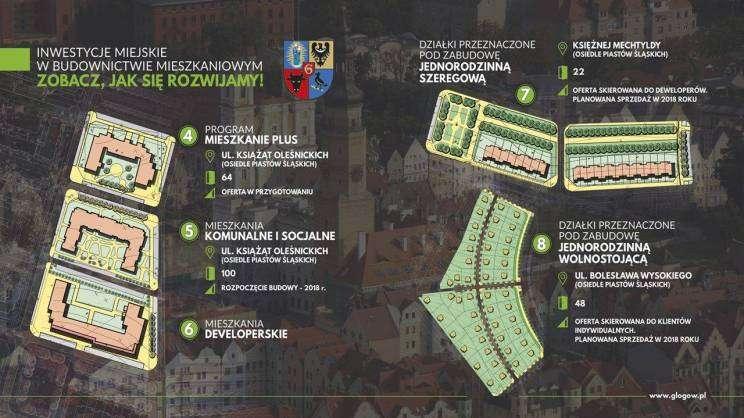 Plan nowej części osiedla Piastów Śląskich.