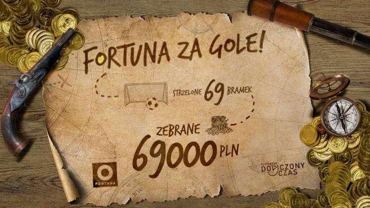 fortuna-za-gole.chrobry-głogów-w800-h600