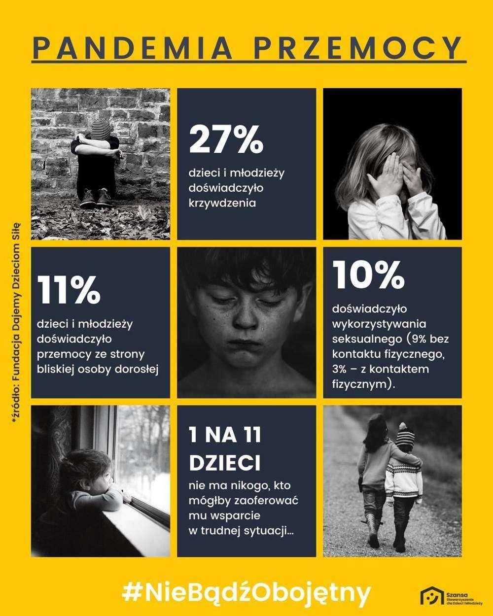 10.11.2020-grafika-PLAKAT-przemoc-wsrod-dzieci-Stowarzyszenie-SZANSA